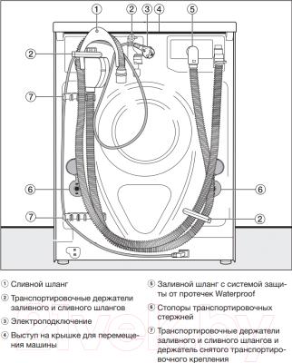 Стиральная машина Miele WKG 120 WPS