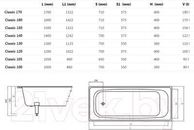 Ванна стальная Estap Classic 170х71 (Green)