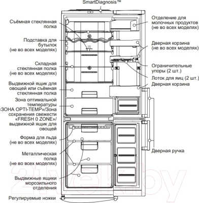 Холодильник с морозильником LG GA-E489ZAQZ - схема