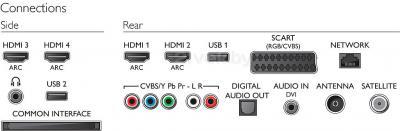 Телевизор Philips 42PFS7309/60 - интерфейсы