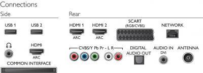 Телевизор Philips 42PFT6569/60 - интерфейсы