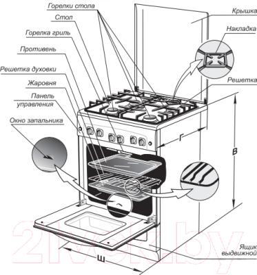 Кухонная плита Gefest 5100-02