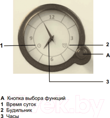 Кухонная плита Gorenje GI52CLI1