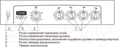 Кухонная плита Gefest 6500-03 Д3 (6500-03 0042)