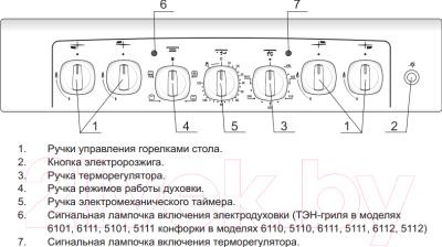Кухонная плита Gefest 5102-02