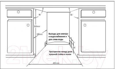 Посудомоечная машина Zigmund & Shtain DW 39.4508 X - схемы установки