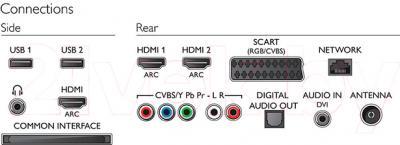 Телевизор Philips 42PFT6309/60 - интерфейсы