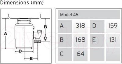 Измельчитель отходов InSinkErator 45+2E - габаритные размеры