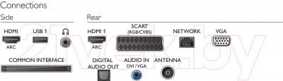 Телевизор Philips 24PHT5619/60 - интерфейсы