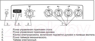 Плита газовая Gefest 5100-03 С (5100-03 0002)