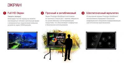 Интерактивная панель Prestigio MultiBoard PMB554H708 (Black) - характеристики экрана