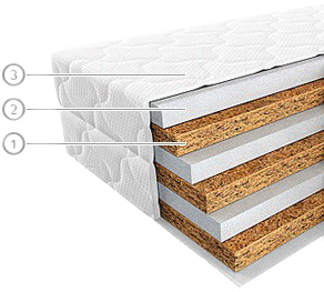 Матрас Vegas Smart Joint 170х200 - слои
