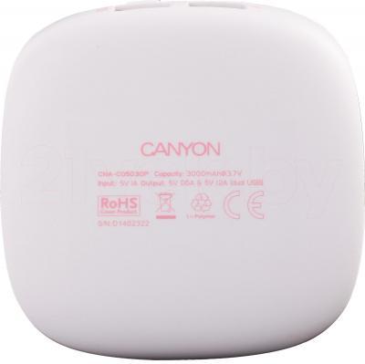 Портативное зарядное устройство Canyon CNA-C05030P - вид снизу