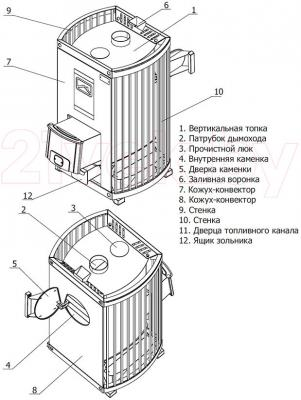 Печь-каменка Теплодар Домна 25 ЛК - элементы печки