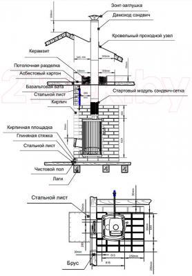 Печь-каменка Теплодар Домна 25 ЛК - установка