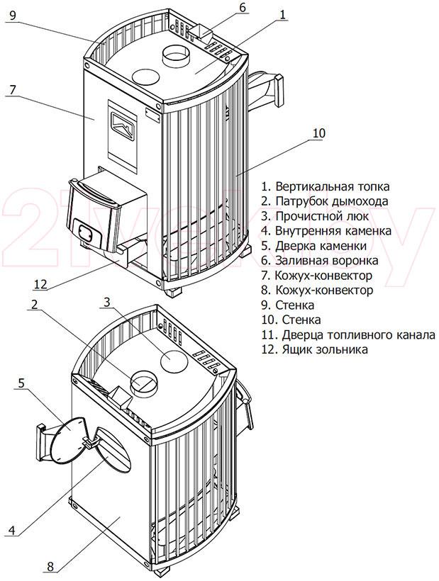 Домна 25 ЛК 21vek.by 7772000.000