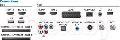 Телевизор Philips 48PFS8109/60 - интерфейсы