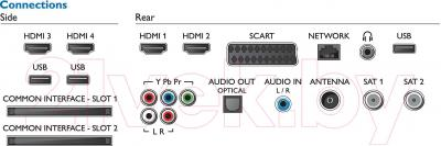 Телевизор Philips 55PFS8109/60 - интерфейсы