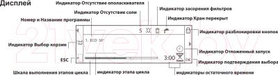Посудомоечная машина Hotpoint LFD 11M121 OCX EU