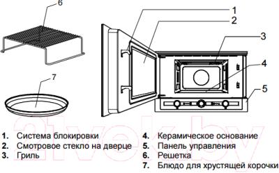 Микроволновая печь Teka MWL 22 EGL (белый) - схема 2