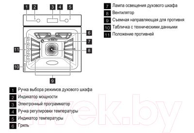 Электрический духовой шкаф Electrolux EOA93434AK
