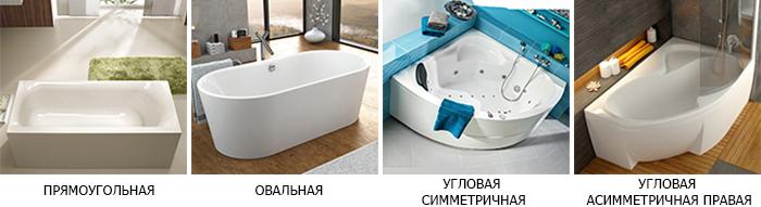 формы ванн
